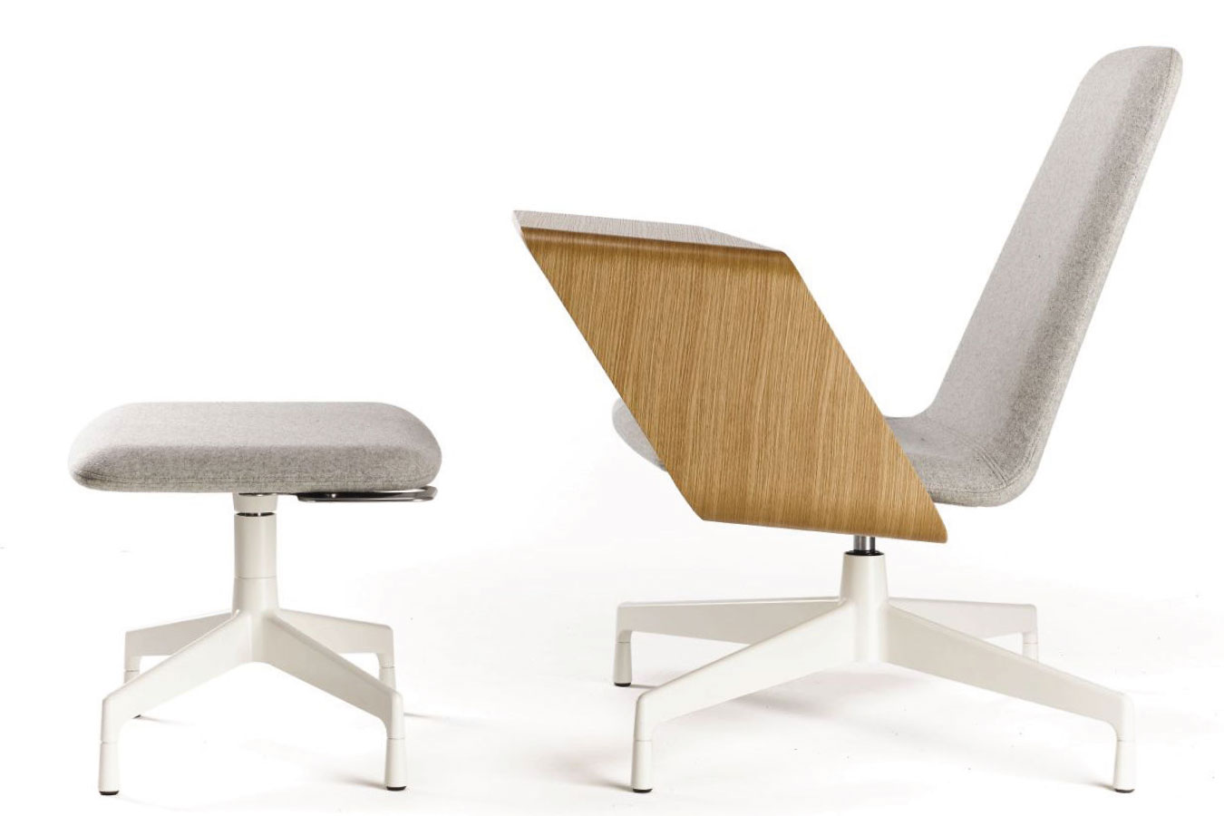Price Modern Products